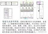 智能环网柜成套设备设计与电控技术