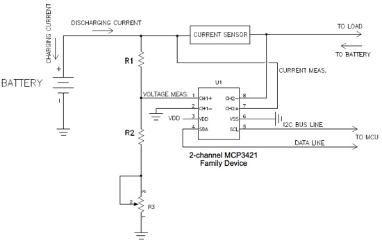 使用电量计IC能监测锂离子电池的充电状态