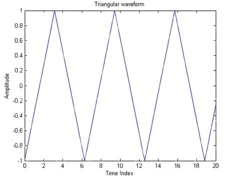 使用扩频long88.vip龙8国际解决敏感模拟前端和辐射EMI的开关噪声问题