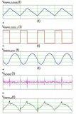 如何估算纹波电压