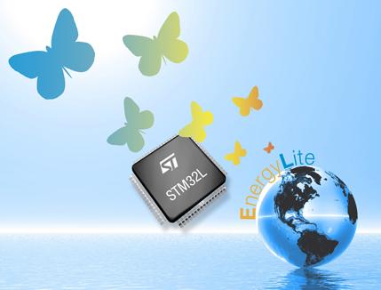 基于微控制器的应用程序性能定位分析