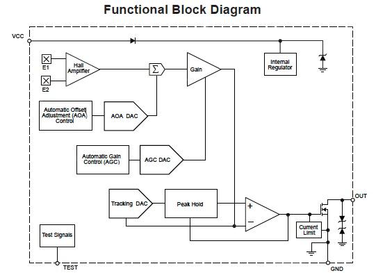 M2M和物联网的基本属性与特性介绍