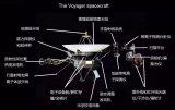 旅行者一号、二号距地球近200亿公里——靠什么传回地球信号?