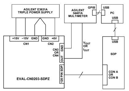 两个模拟组件满足可编程的模拟输出解决方案