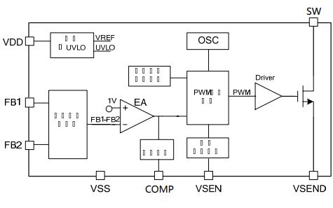 SL3026降压型DC-DC恒压恒流转换器的数据手册免费下载