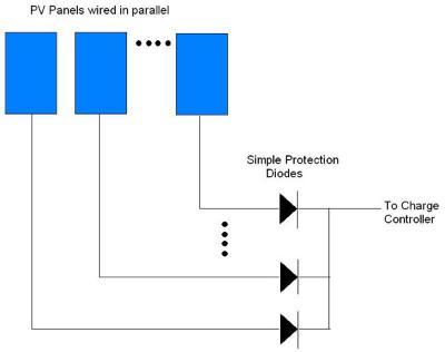 如何从太阳能电池板中提取有效的功率