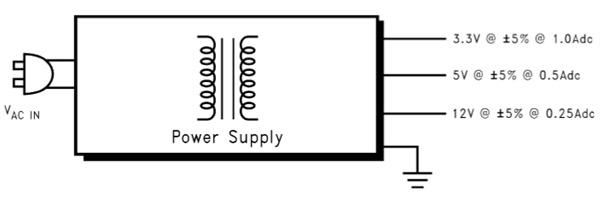 主电源设备中功率调节与设计注意事项