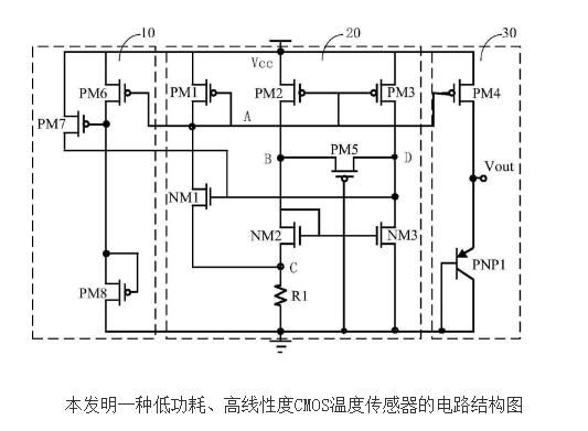 低功耗高线性度CMOS温度传感器的原理及设计
