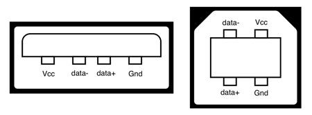 基于ARM架构的嵌入式Linux开发平台的电源选择