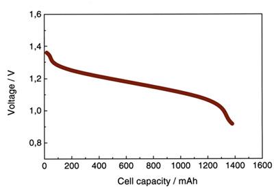 可利于电池系统优化的降压-升压转换器介绍