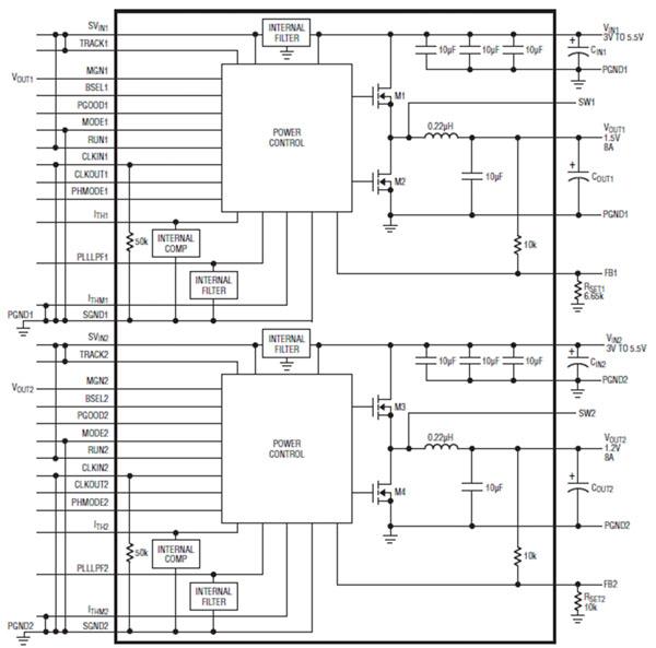 电源转换模块的优势及应用分析
