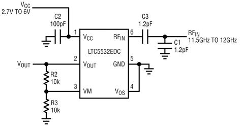 如何测量不同射频应用要求的功率值