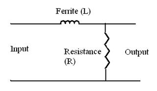 Pi濾波器和T濾波器匹配RF阻抗,提供全雙工雙向...