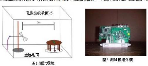 PCB印制电路板抑制EMI噪讯的技巧及方法