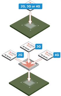 无线模块在AI与物联网应用中的发展