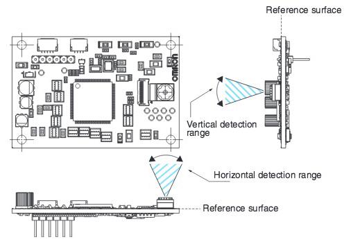 使用生物識別傳感技術進行身份驗證