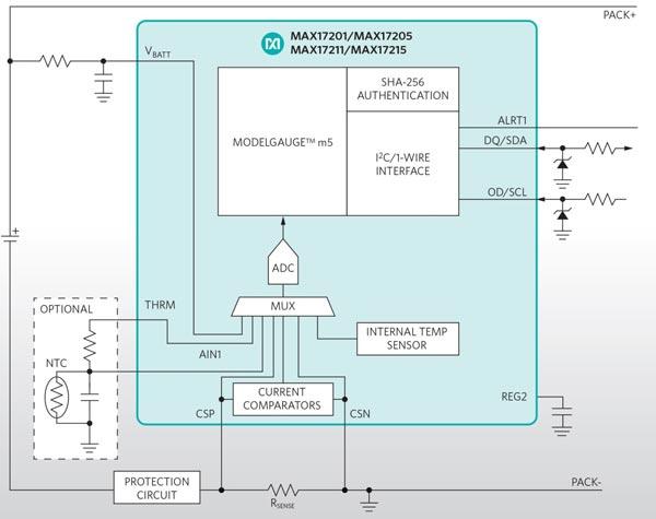 采用Maxim MAX17201实现单节电池组电池电量计设计
