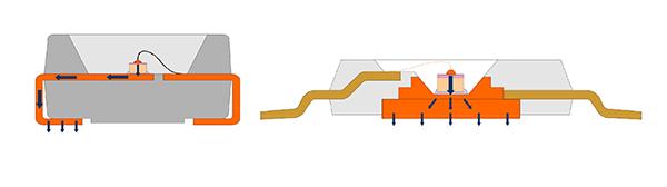 LED内部热阻的定义及其对商品结温的影响