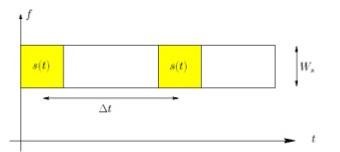 如何采用DAC简化LTE MIMO和5G无线设计