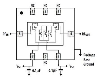 射頻衰減器的類型及作用介紹
