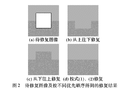 基于图像结构纹理分解及局部总变分最小化的图像修复模型