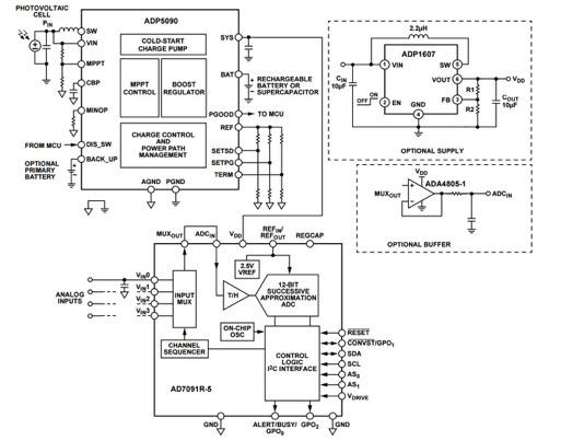 如何使用能量收集为工业物联网网络提供稳定的电源