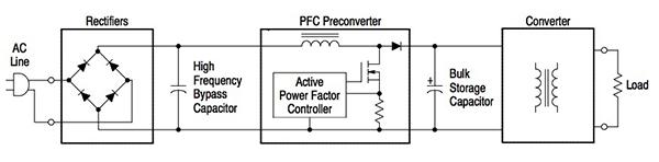 基于MCU或專用IC的交錯式功率因數校正解決方案