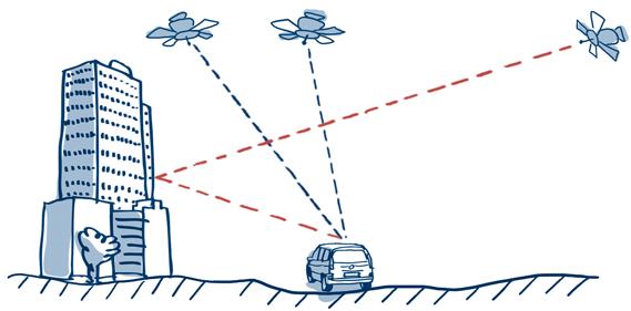 将压力传感器集成到GPS系统实现更高精度定位