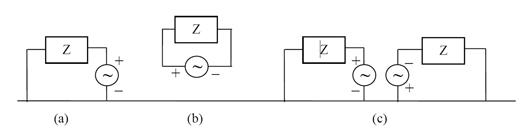 小型移動設備上的多頻段混合平衡天線的設計方案