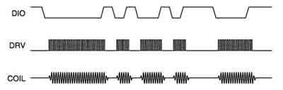 低頻RFIC技術在輪胎壓力監測系統中的應用