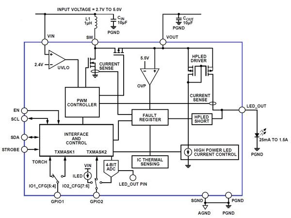 这五种高度集成器件如何解决移动设备中LED闪存问题