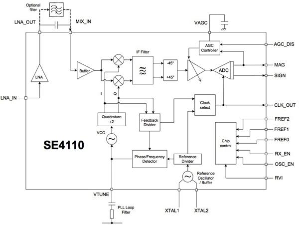 GPS IC中的节能模式可延长应用电池寿命