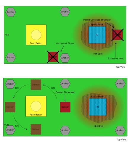 传感器安装与焊接时的注意事项