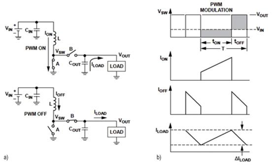 专用升压转换器在能量收集设计中应用分析