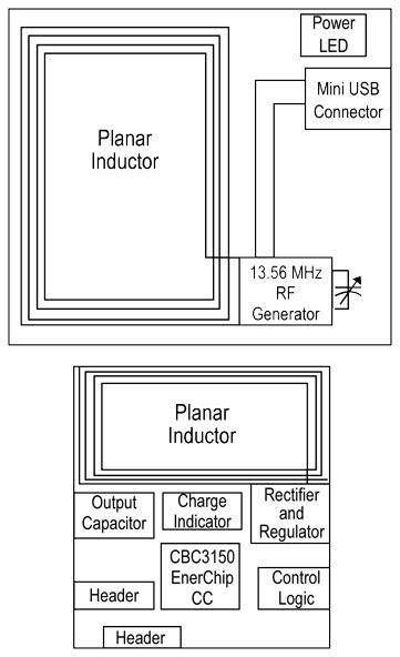 Cymbet能量收集评估套件的性能应用