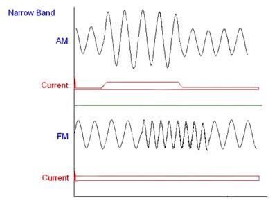 采用低调硬币电池和支架组件进行低功耗无线设计