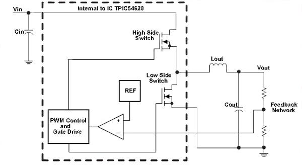如何采用同步降压稳压器创建负电源