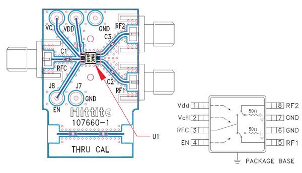 RF开关技术的应用设计方案介绍