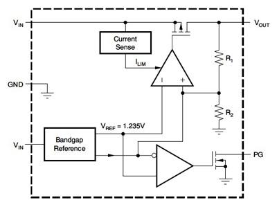 使用能量收集为功率利用提供电源管理功能