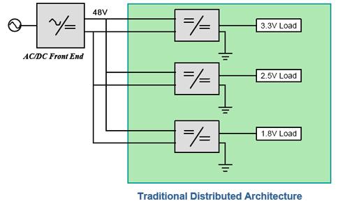 小型电源的高效解决方案介绍