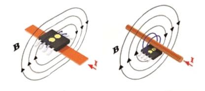 采用传感器技术测量智能电网上的电能