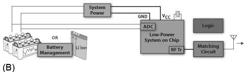 如何实现高效的远程电池监控系统