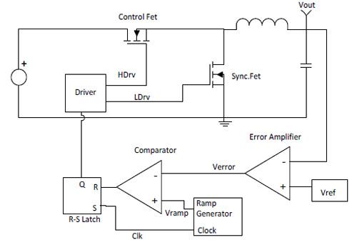 改进的电压模式PWM控制方案的性能介绍