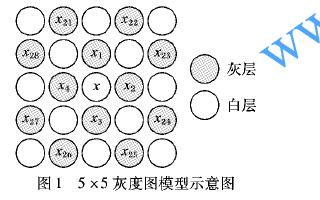 使用像素值排序进行可逆信息隐藏算法的说明