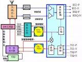 探究射频芯片的工作原理与行业发展现状