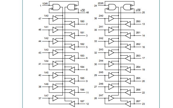 74ALVC164245 16位双电源转换收发器的数据手册免费下载