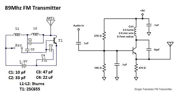 第2部分:FM解决方案和简单载波开/关键控研究介绍
