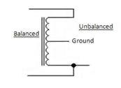物联网或移动应用选择天线时的注意事项说明