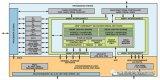 如何使用FPGA进行系统的提高电机控制性能