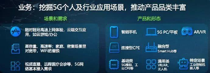 爱立信和高通在2.6GHz频段实现了5G NR数据通话